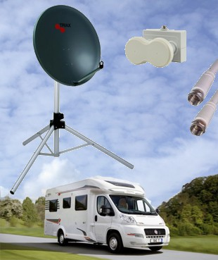 Camping Schotelset