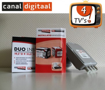Duo Quad LNB - CanalDigitaal - 4 TV's