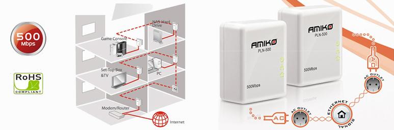 Amiko-PLN500-Banner-schotelexpert.nl