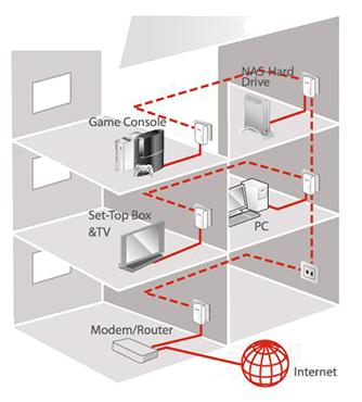 Amiko-PLN500-uitleg
